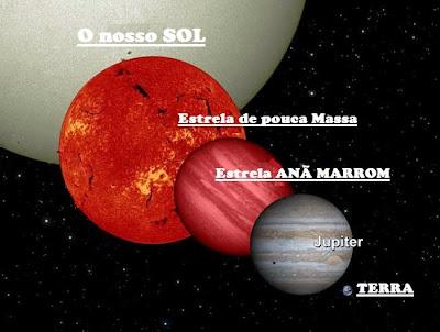 NASA rastreia (em segredo) enorme objeto celeste se aproximando da Terra via polo sul