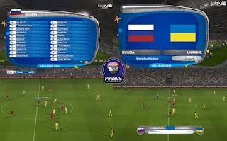 New Scoreboard Uefa EURO 2016 Pes 2013