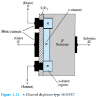 MOSFET-types-of-MOSFET-construction-working-principle-of-depletion-type-MOSFET