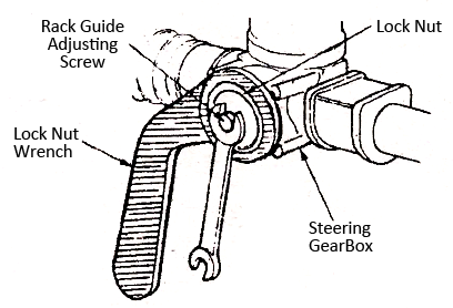Mechanical Technology: Manual Rack and Pinion Gear Adjustment