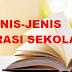 Jenis-Jenis Literasi Yang Harus Dipahami Dalam Gerakan Literasi Sekolah