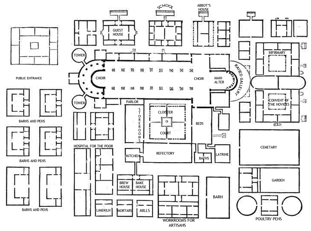 arch161 the plan of st gall