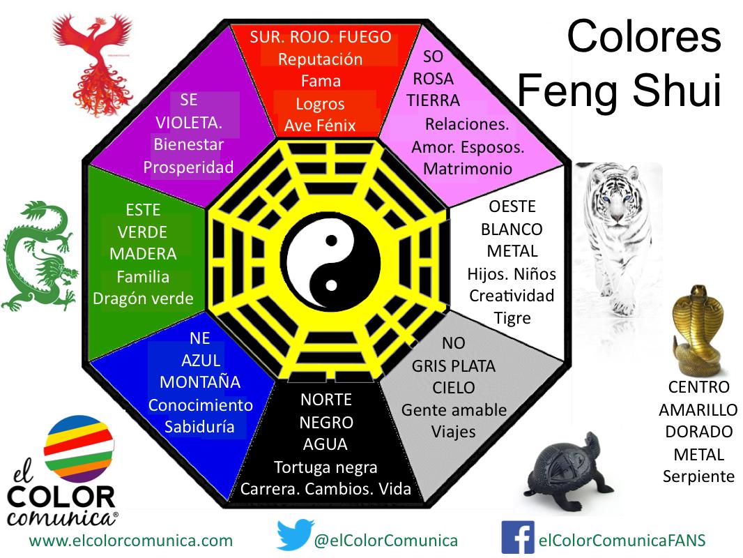 El color comunica qu dicen los colores elcolorcomunica Colores feng shui 2016