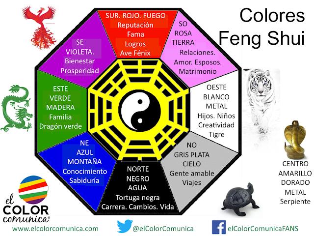 Origen Del Feng Shui - Ideas De Disenos - Ciboney.net