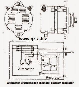 Alternator Brushless dan skematik diagram regulator