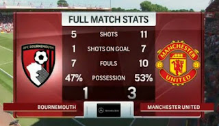 Bournemouth vs Manchester United 1-3