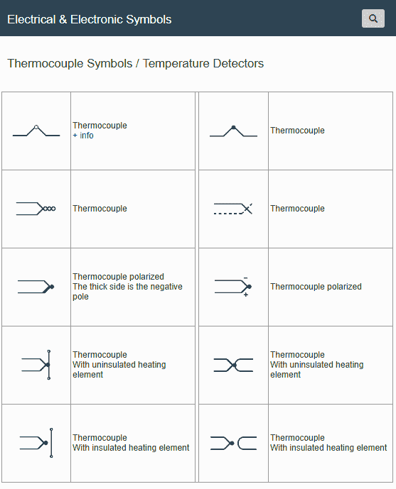 Thermocouple Symbols / Temperature Detectors