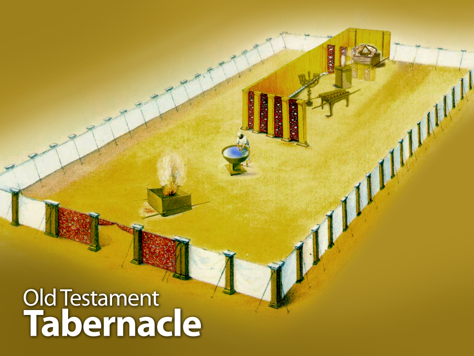 Know The Bible Truth The Tabernacle Construction The Holy Amp The Most Holy