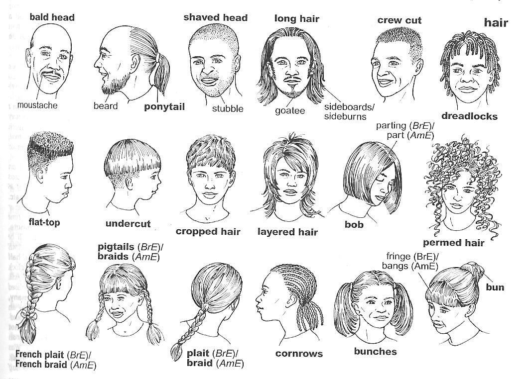 fryzury po angielsku