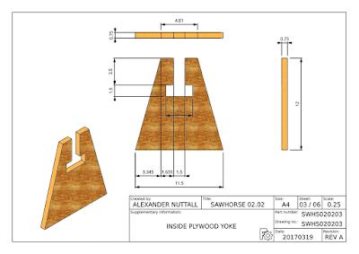 Slide 3:  SWHS020203 03/06