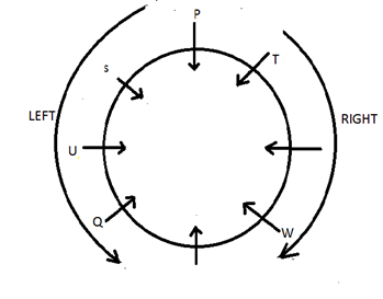 Circular Seating Arrangement 11