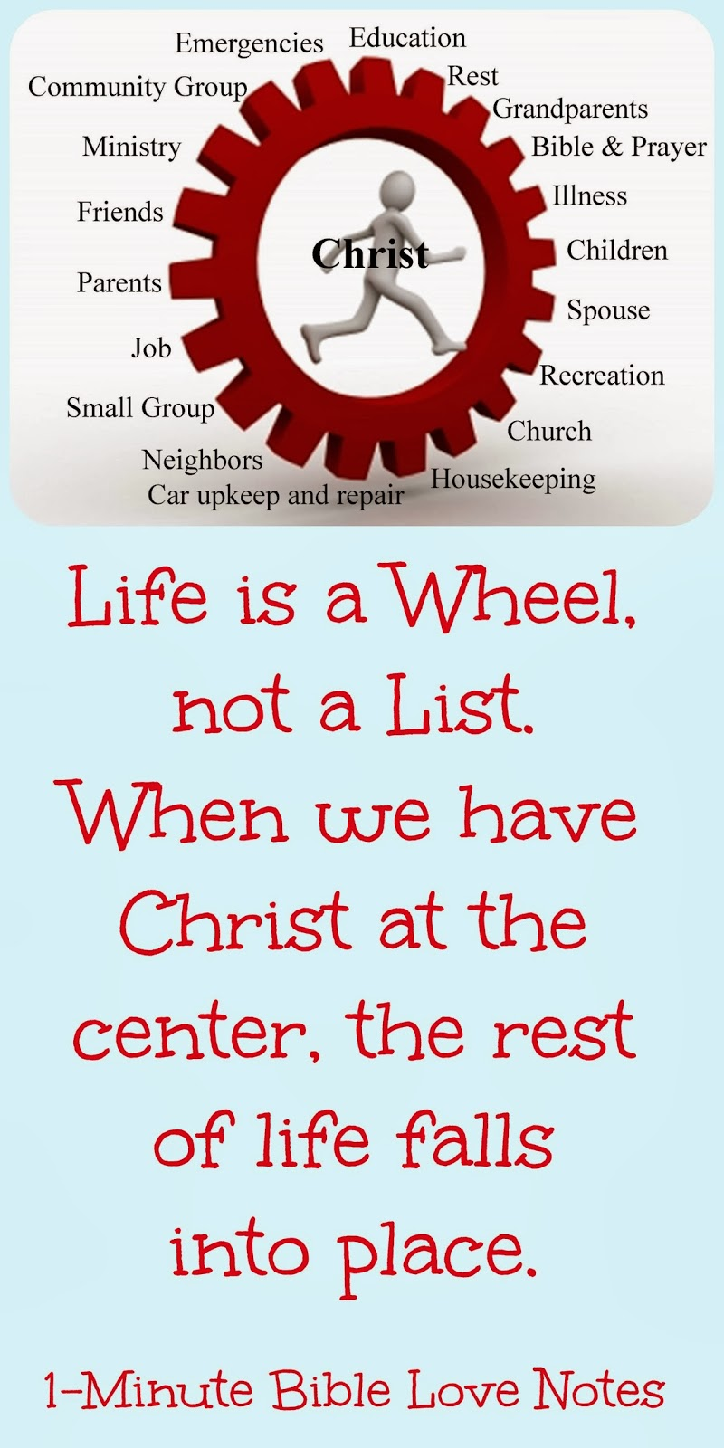 Priorities, Christ, Wheel not list, putting God first