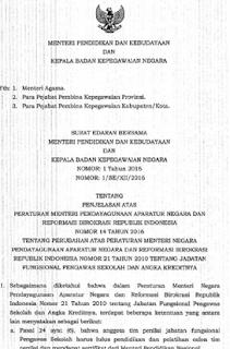 Aturan Jabatan Pengawas Sekolah dan Angka Kreditnya
