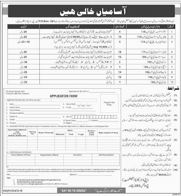 Latest Peshawar PO Box 281 Jobs 2019 for 88+ Posts