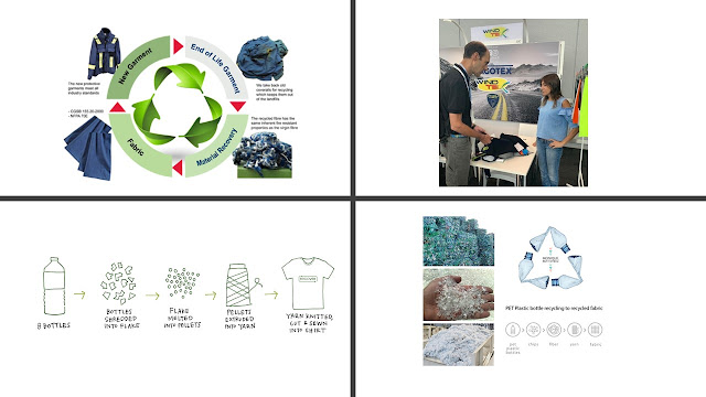 Green fabric and sustainable clothing