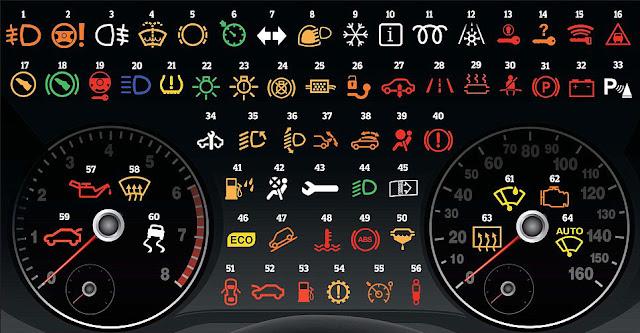 Araba Göstergeleri - Araç Arıza İşaretleri - İkaz ve Uyarı Lambalarının Anlamları