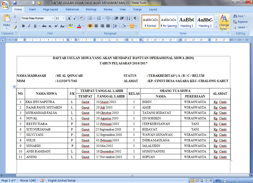 Format Daftar Siswa Penerima Dana Bantuan Operasional Siswa (BOS) Terbaru Ms. Word (.Doc)