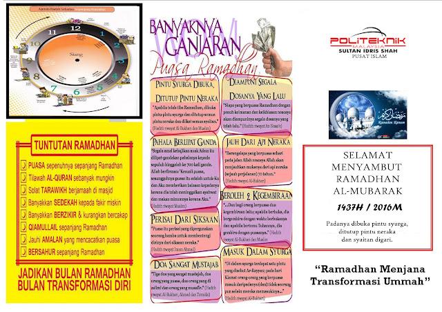 Ganjaran Puasa di Bulan Ramadhan