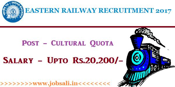 Indian Railway Vacancy, Railway Jobs, Railway jobs for 12th pass