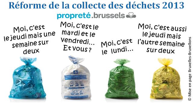 Bruxelles-Propreté - Réforme de la collecte des déchets ménagers 2013 (Secrétaire d'Etat Rachid Madrane) - Collecte alternée des sacs jaunes et bleus une semaine sur deux - Un calendrier des collectes difficile à gérer pour les citoyens bruxellois - Bruxelles-Bruxellons