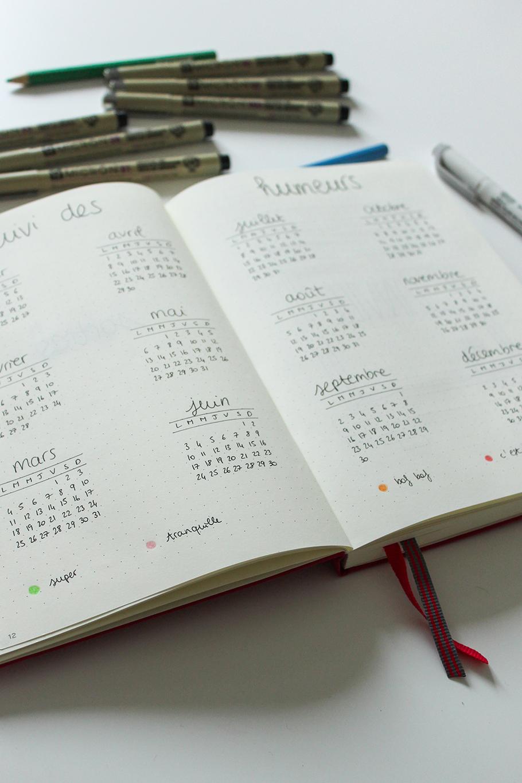 bullet journal suivi humeurs bujo habits 2019