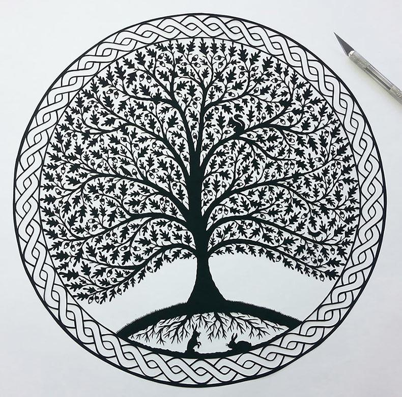 El arte del papel cortado a mano a partir de faciles hojas para documento