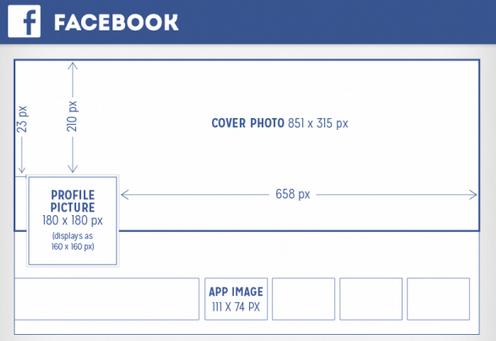 封面(Cover)---Facebook行銷筆記 ~ 我是大叔