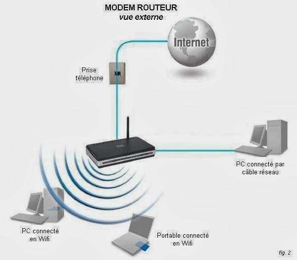 ordinary peut on avoir internet sans ligne telephonique #10