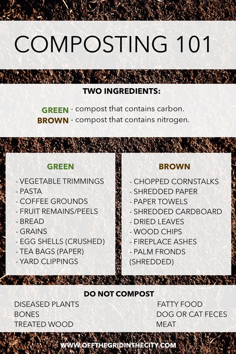 composting, composting tips, composting 101, off the grid in the city,
