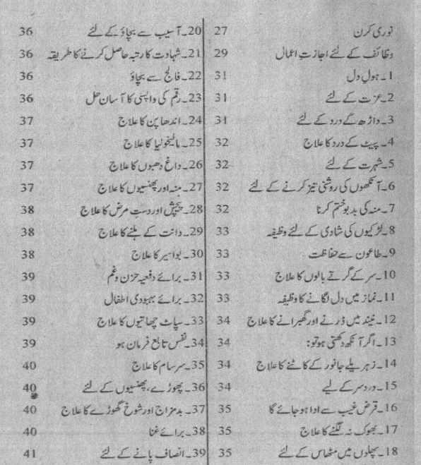 Islami Wazaif Urdu Book Duk Dard Aur Bemariyun Ka Ilaj PDF