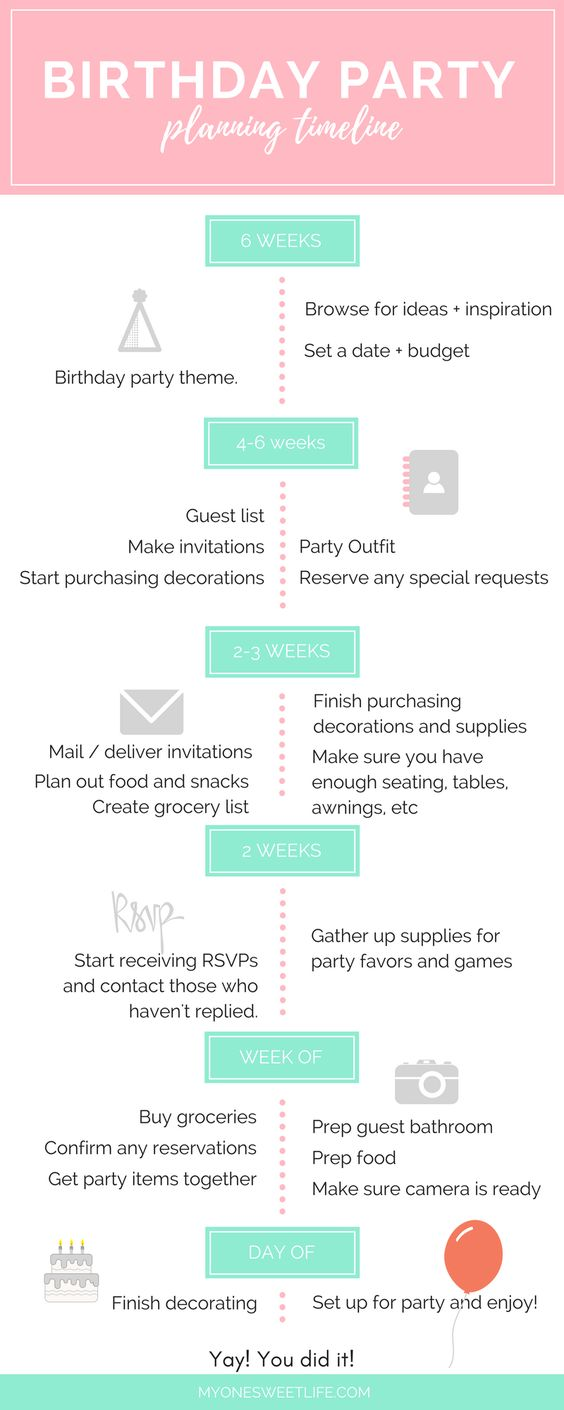honey we 39 re home how to plan a garden party