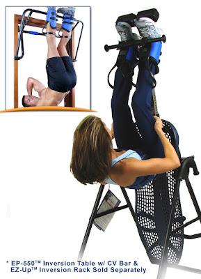 Inversion Table Hang Ups