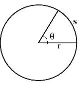 Pre-Calculus A, 4th Hour, Winter 2012: Trigonometry