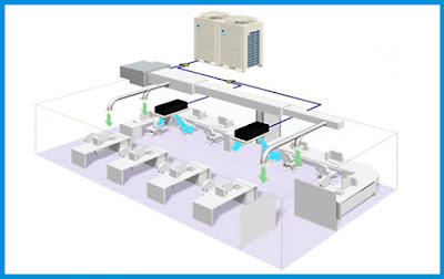 Effective Systems Of Energy Efficient Ducted Air Conditioning