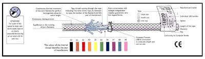 Tali Untuk Panjat Tebing | Tali Karmantel