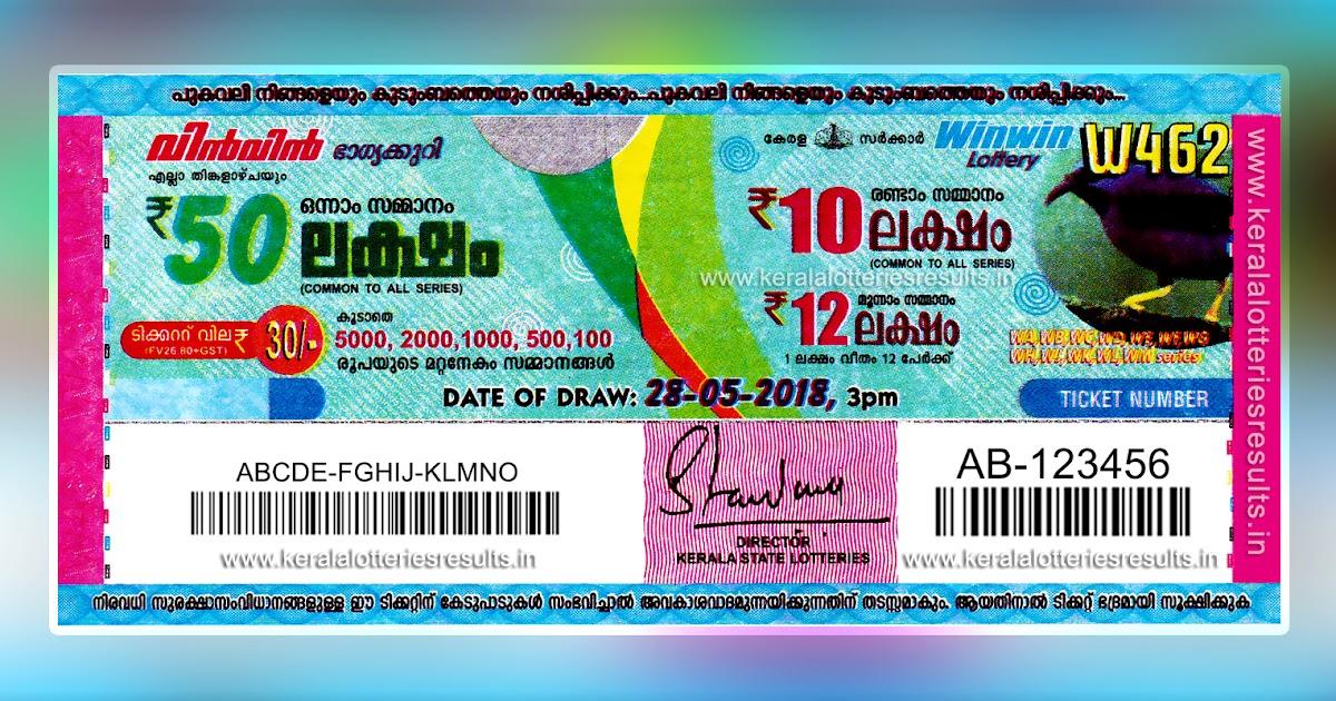 "Kerala Lottery Result; 28.05.2018 ""Win Win Lottery Results"