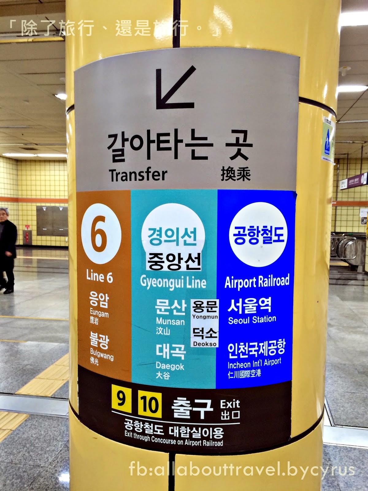 韓國自由行夢想之旅34