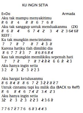 Not Angka Pianika Lagu Armada Ku Ingin Setia