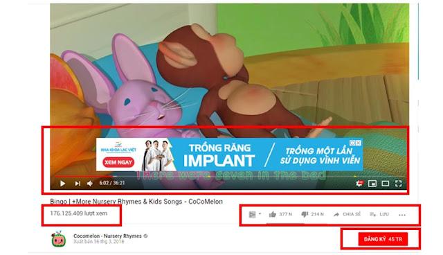 Lượt xem youtube được bao nhiêu tiền