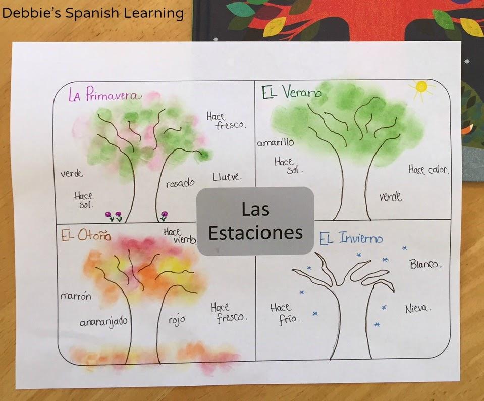 debbie 39 s spanish learning seasons activities in spanish free printable. Black Bedroom Furniture Sets. Home Design Ideas