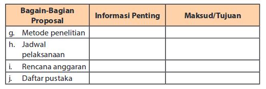 Informasi Penting Dalam Kadar Keilmiahan Tulisan Siswa Sman 3 Tasikmalaya