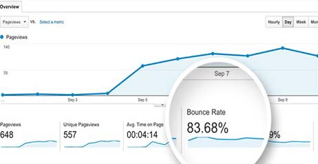 ما هو معدل الارتداد ؟ bounce rate