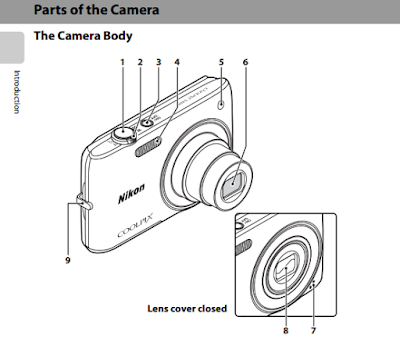 Parts of the Nikon Coolpix S4100