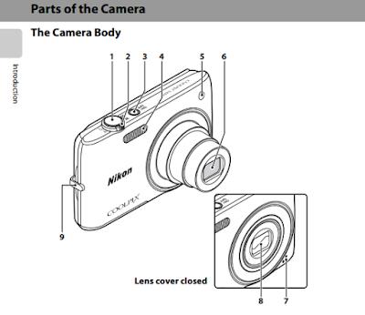 Parts of the Nikon Coolpix S4100