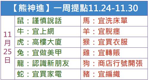 【熊神進】一周吉時吉事提點2018.11.24-11.30