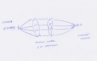 La teoría de grafos y la poesía. Francisco Acuyo
