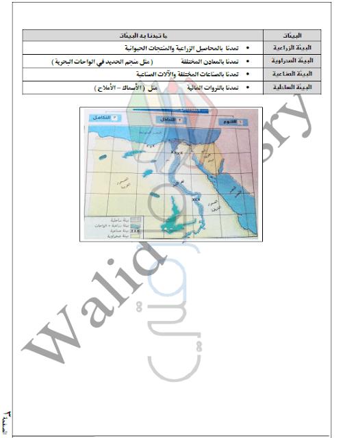 ملخص الجغرافيا للصف السادس الابتدائي الترم الاول