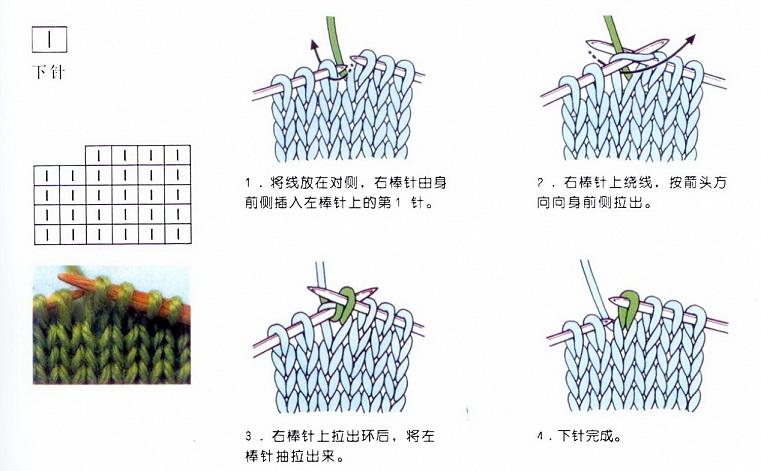 Условные обозначения. Как вязать спицами изнаночную и лицевую петли (1)