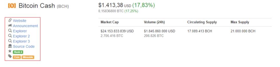 Información proporcionada por coinmarketcap sobre Bitcoin Cash imagen