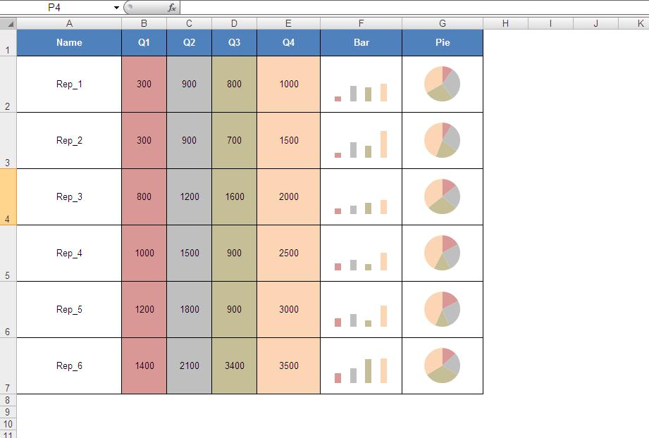 excel codes macros create in cell charts using for data